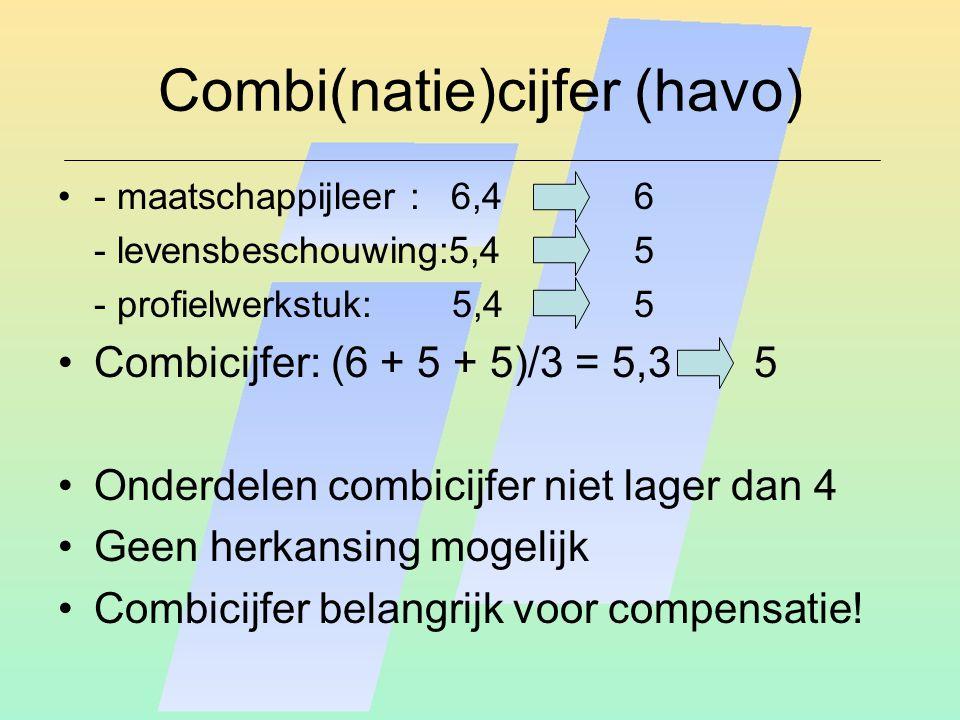 Combi(natie)cijfer (havo)