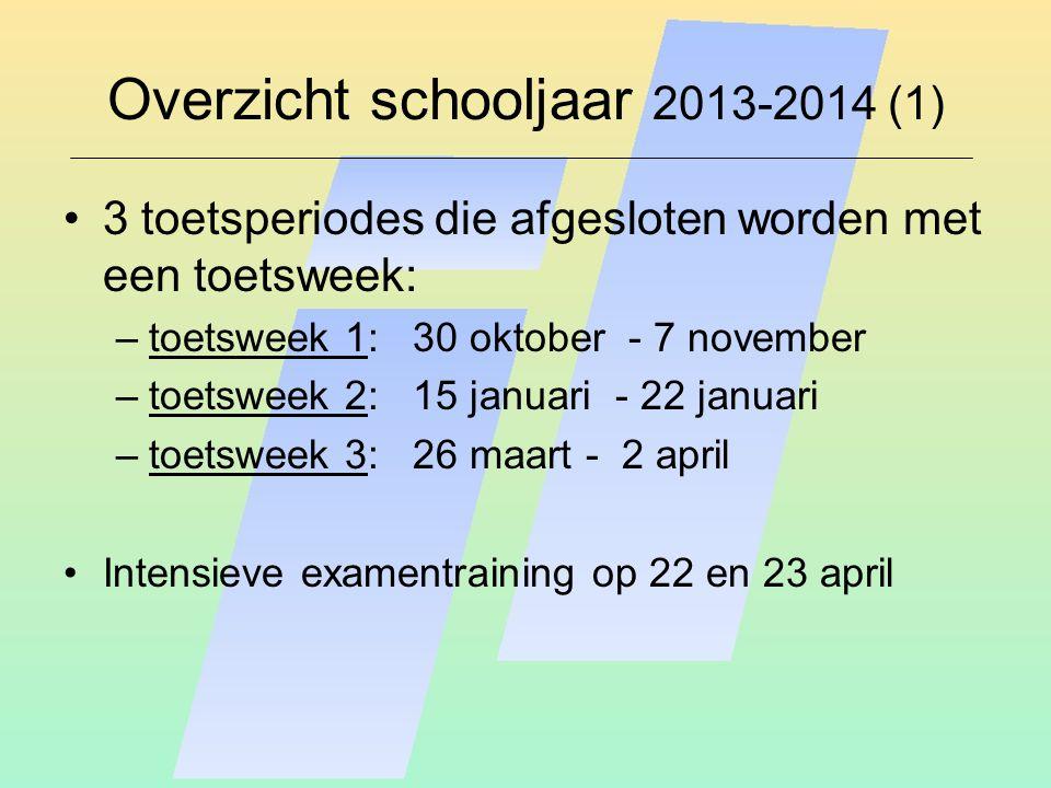 Overzicht schooljaar 2013-2014 (1)