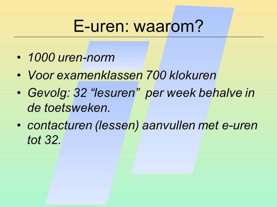 E-uren: waarom 1000 uren-norm Voor examenklassen 700 klokuren