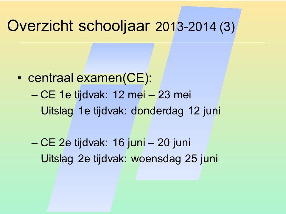 Overzicht schooljaar 2013-2014 (3)