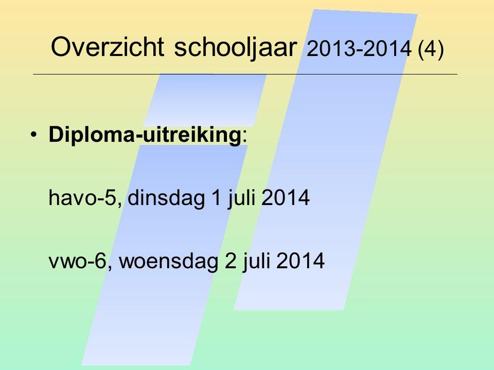 Overzicht schooljaar 2013-2014 (4)