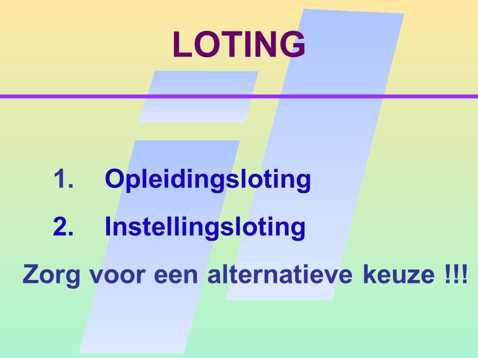LOTING 2. Instellingsloting Zorg voor een alternatieve keuze !!!