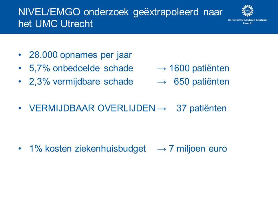 NIVEL/EMGO onderzoek geëxtrapoleerd naar het UMC Utrecht