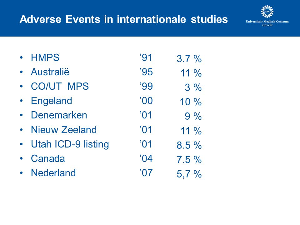 Adverse Events in internationale studies