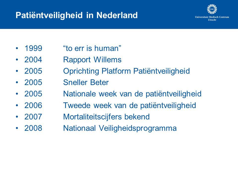 Patiëntveiligheid in Nederland