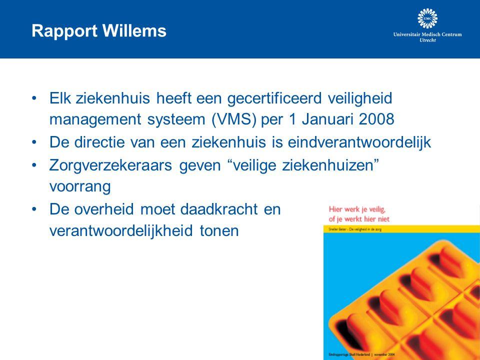 Rapport Willems Elk ziekenhuis heeft een gecertificeerd veiligheid management systeem (VMS) per 1 Januari 2008.