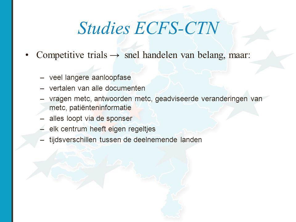 Studies ECFS-CTN Competitive trials → snel handelen van belang, maar: