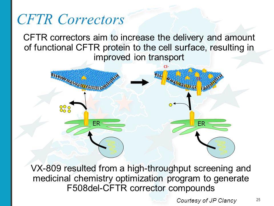 CFTR Correctors