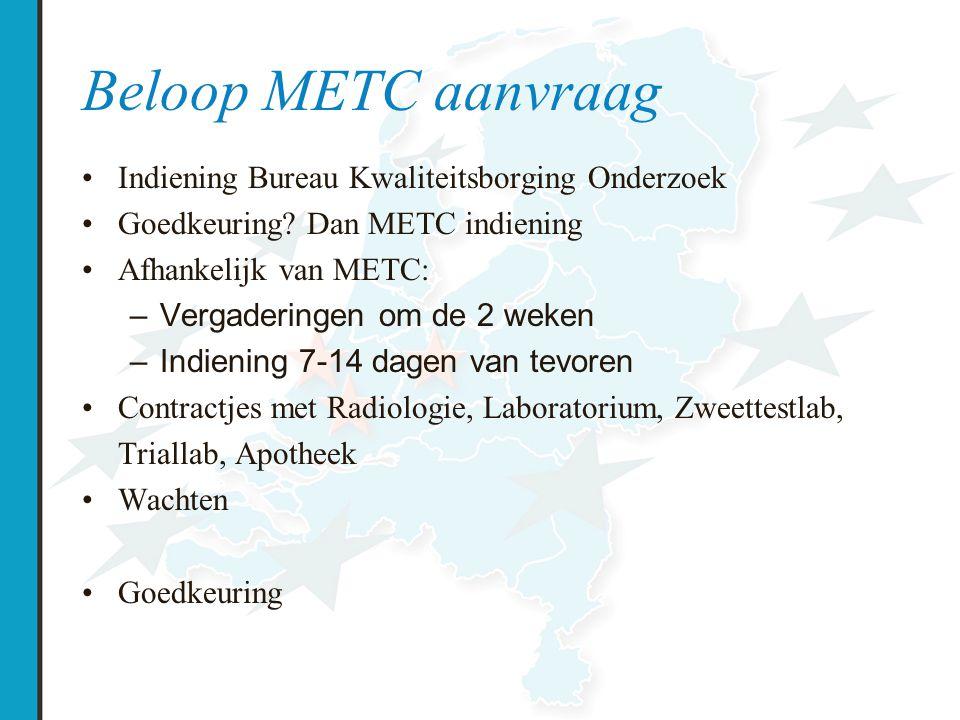 Beloop METC aanvraag Indiening Bureau Kwaliteitsborging Onderzoek