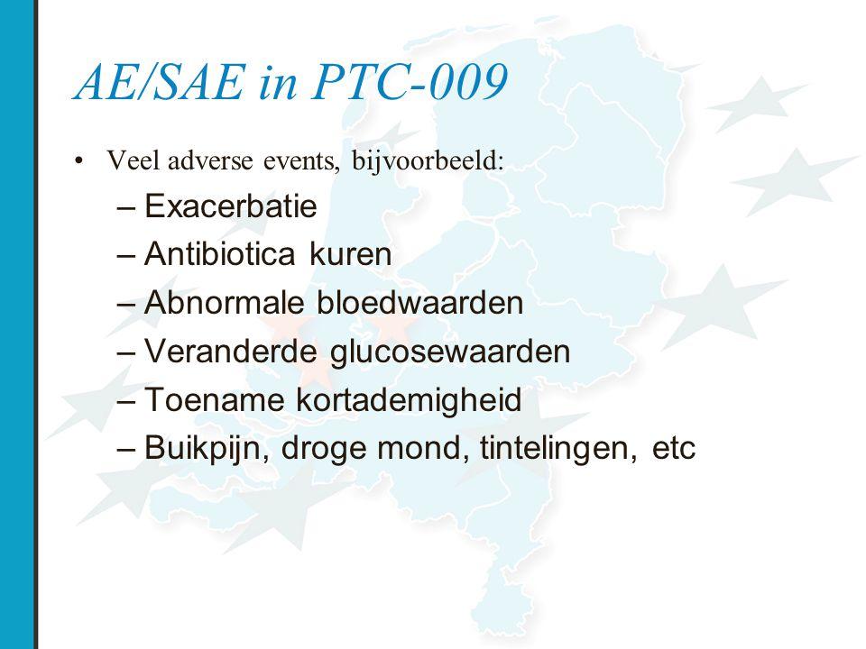 AE/SAE in PTC-009 Exacerbatie Antibiotica kuren Abnormale bloedwaarden