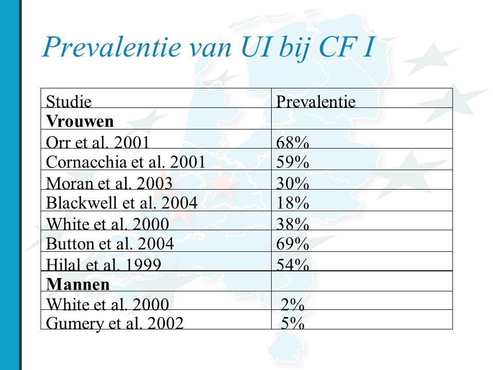 Prevalentie van UI bij CF I