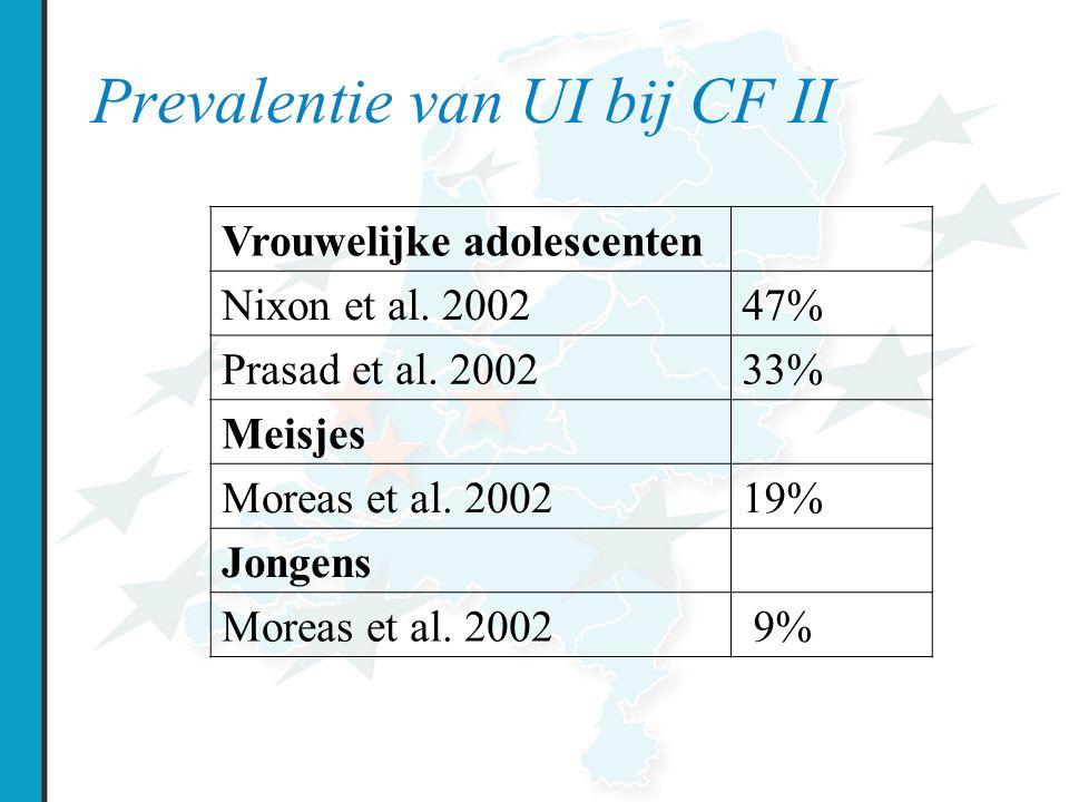 Prevalentie van UI bij CF II
