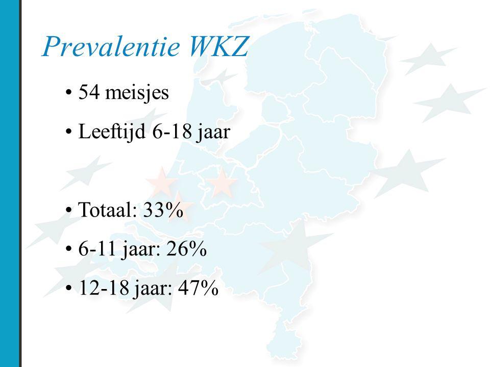 Prevalentie WKZ 54 meisjes Leeftijd 6-18 jaar Totaal: 33%