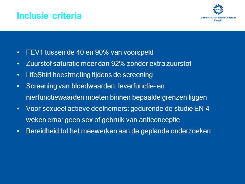 Inclusie criteria FEV1 tussen de 40 en 90% van voorspeld