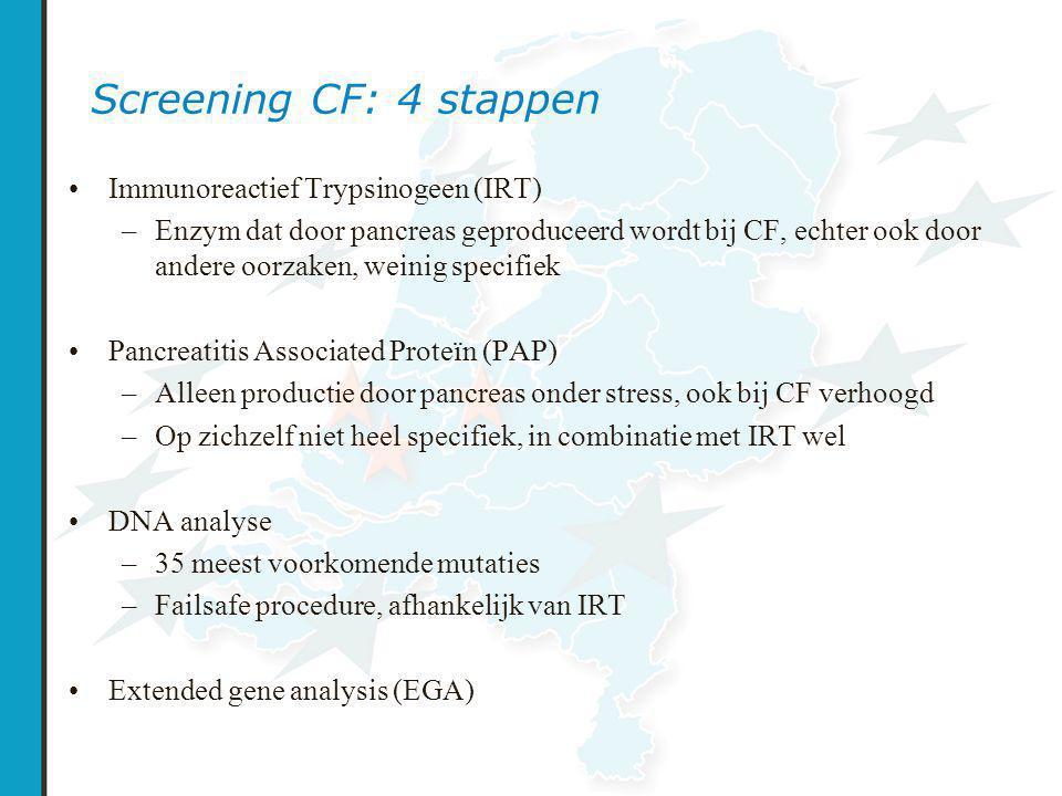 Screening CF: 4 stappen Immunoreactief Trypsinogeen (IRT)