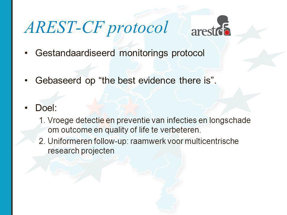 AREST-CF protocol Gestandaardiseerd monitorings protocol