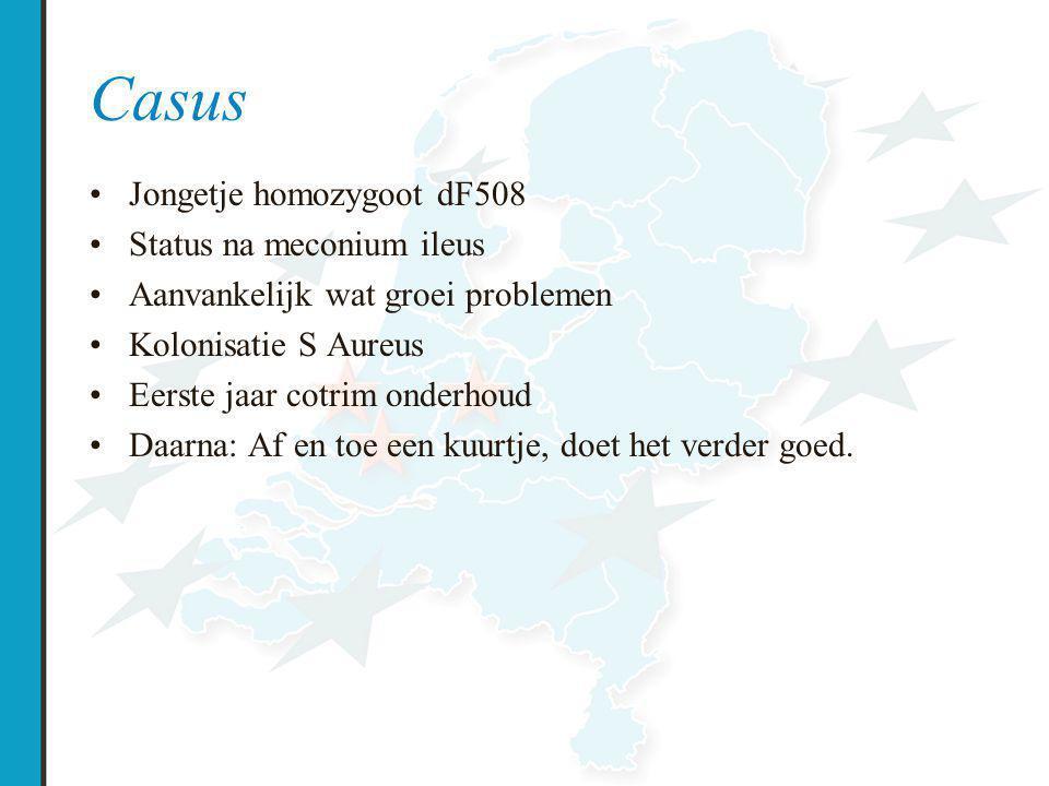 Casus Jongetje homozygoot dF508 Status na meconium ileus