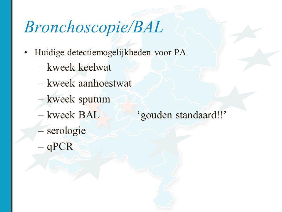 Bronchoscopie/BAL kweek keelwat kweek aanhoestwat kweek sputum