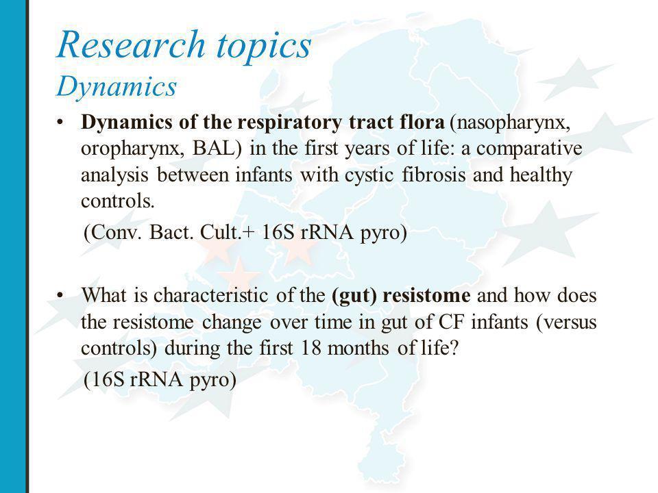 Research topics Dynamics