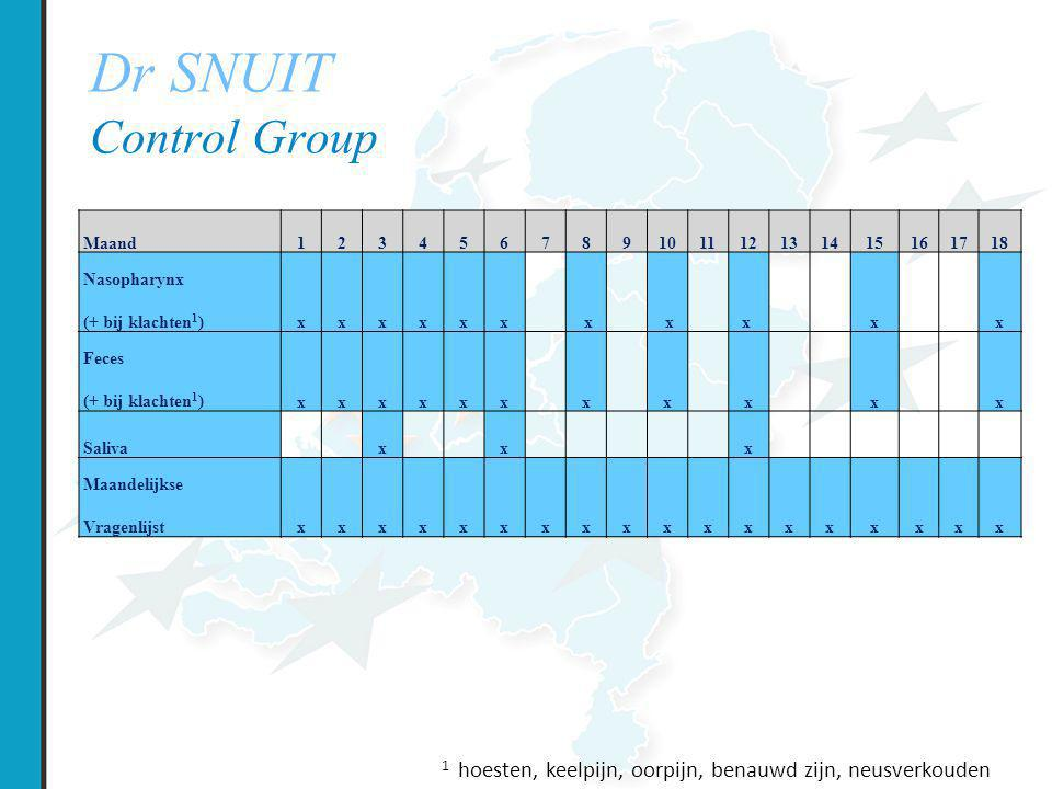 Dr SNUIT Control Group Maand. 1. 2. 3. 4. 5. 6. 7. 8. 9. 10. 11. 12. 13. 14. 15. 16.