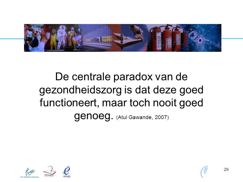 De centrale paradox van de gezondheidszorg is dat deze goed functioneert, maar toch nooit goed genoeg. (Atul Gawande, 2007)