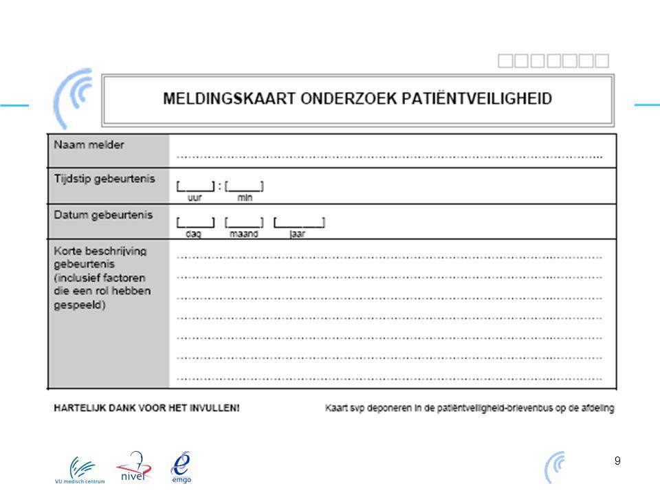 Patiëntveiligheid in NLse ziekenhuizen EMGO / Nivel