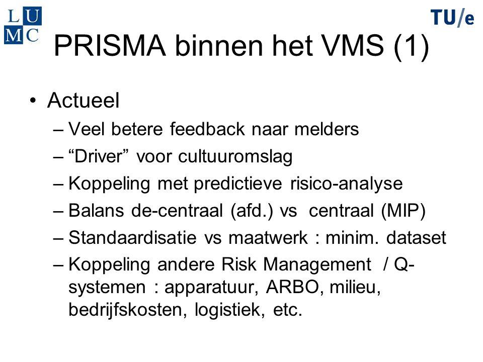 PRISMA binnen het VMS (1)