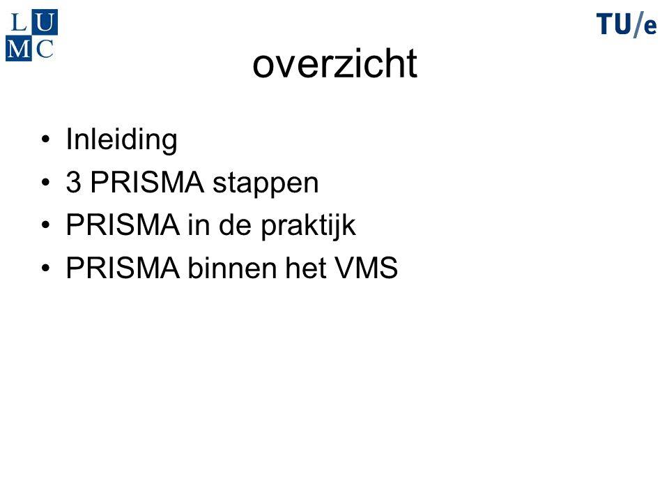 overzicht Inleiding 3 PRISMA stappen PRISMA in de praktijk
