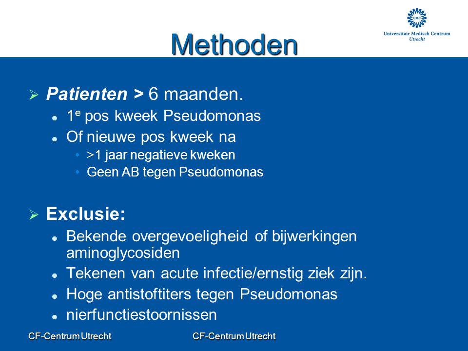 Methoden Patienten > 6 maanden. Exclusie: 1e pos kweek Pseudomonas