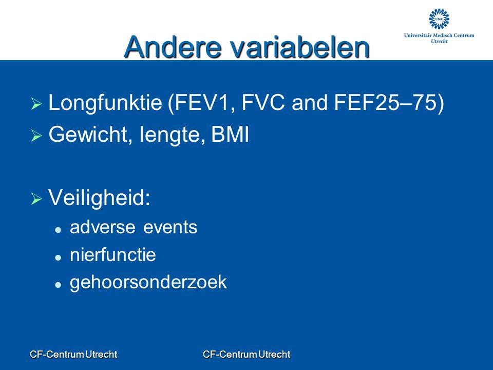 Andere variabelen Longfunktie (FEV1, FVC and FEF25–75)