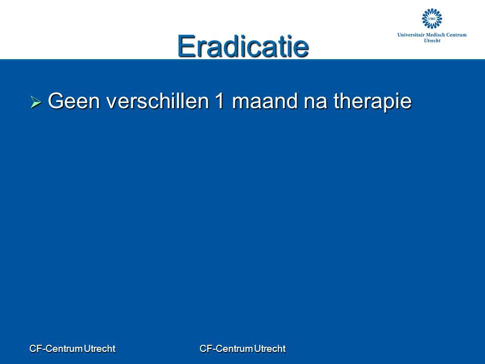Eradicatie Geen verschillen 1 maand na therapie CF-Centrum Utrecht