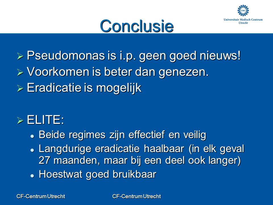Conclusie Pseudomonas is i.p. geen goed nieuws!
