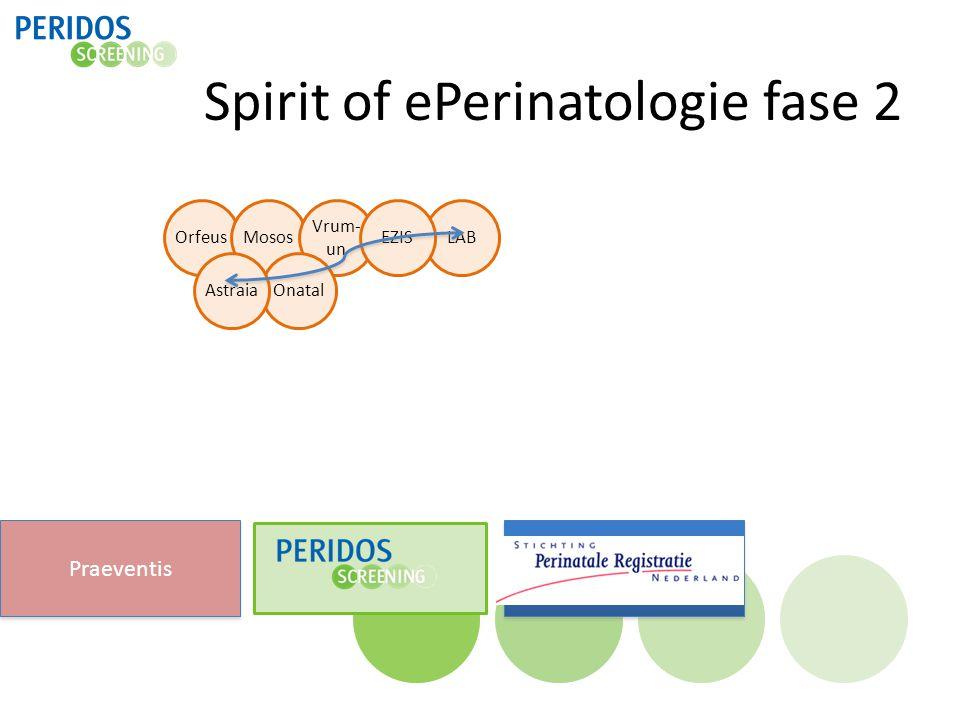 Spirit of ePerinatologie fase 2