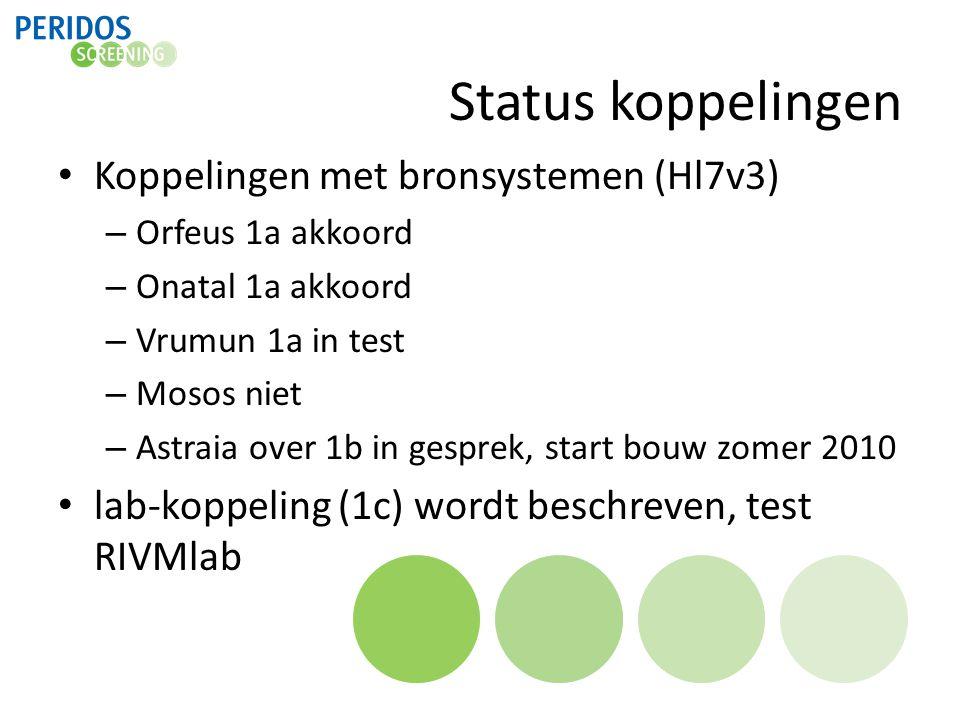 Status koppelingen Koppelingen met bronsystemen (Hl7v3)