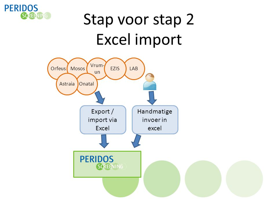 Stap voor stap 2 Excel import