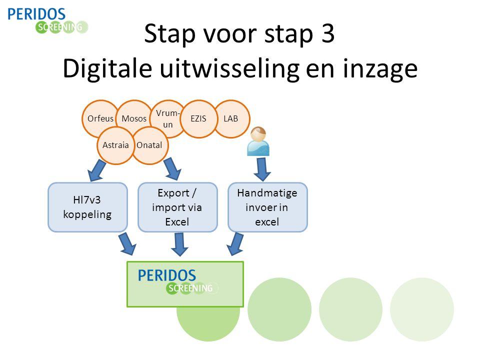 Stap voor stap 3 Digitale uitwisseling en inzage