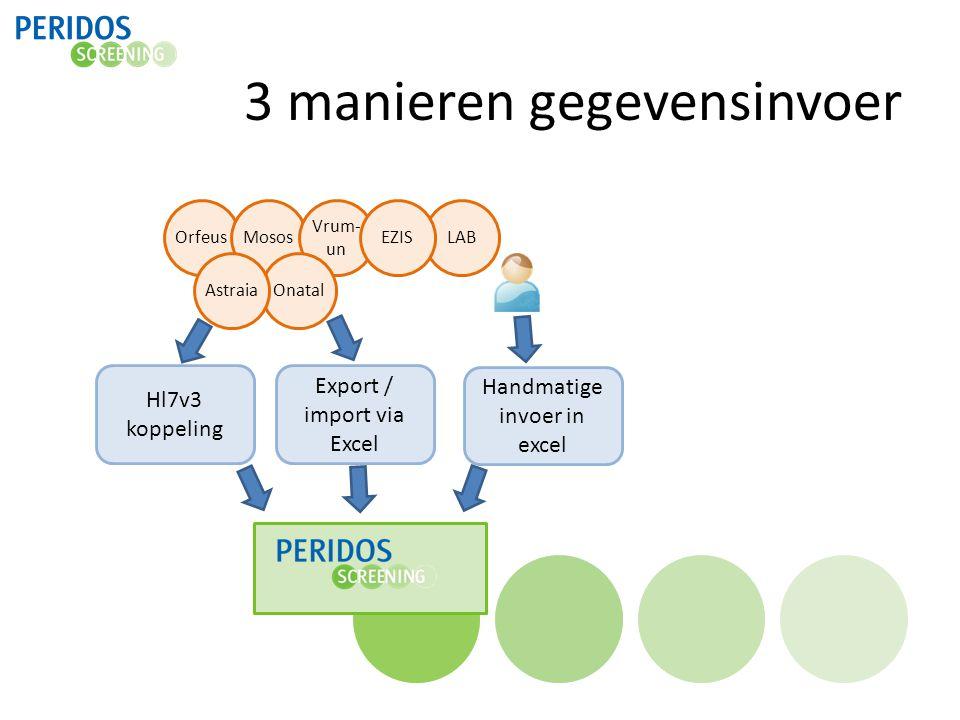 3 manieren gegevensinvoer