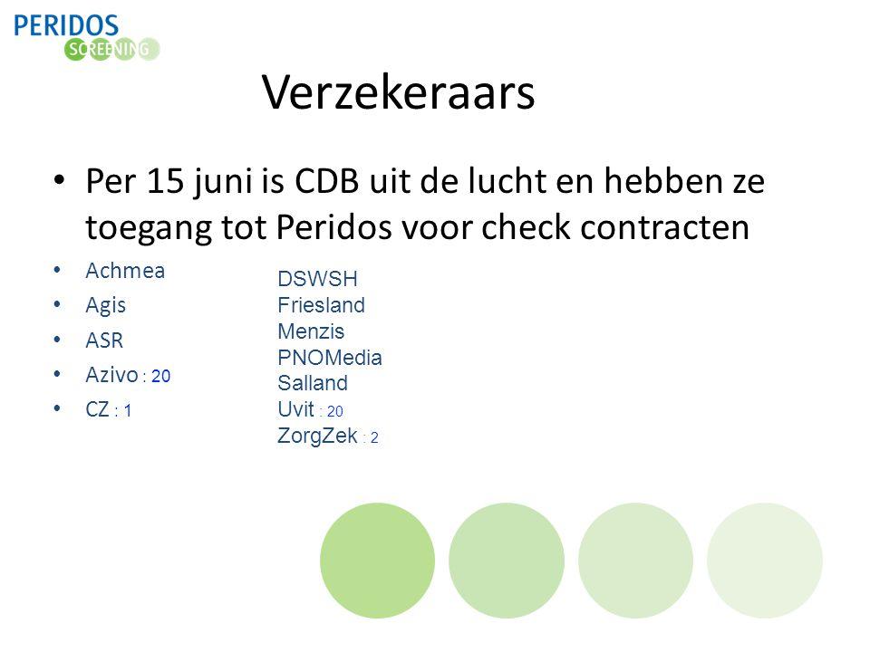 Verzekeraars Per 15 juni is CDB uit de lucht en hebben ze toegang tot Peridos voor check contracten.