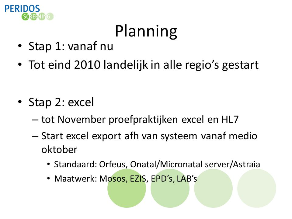 Planning Stap 1: vanaf nu