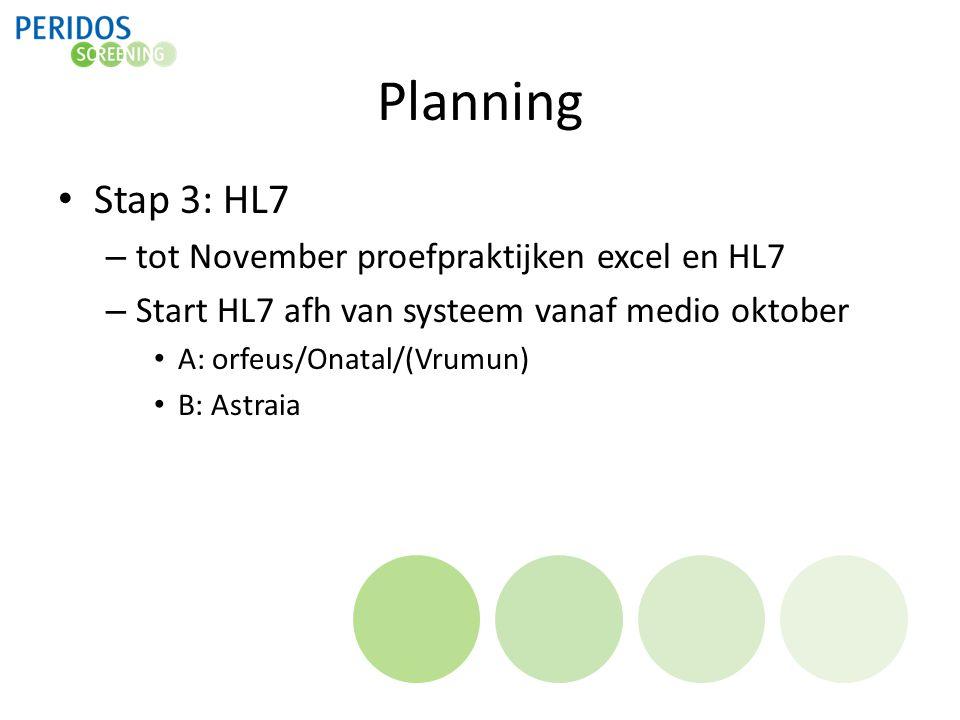 Planning Stap 3: HL7 tot November proefpraktijken excel en HL7