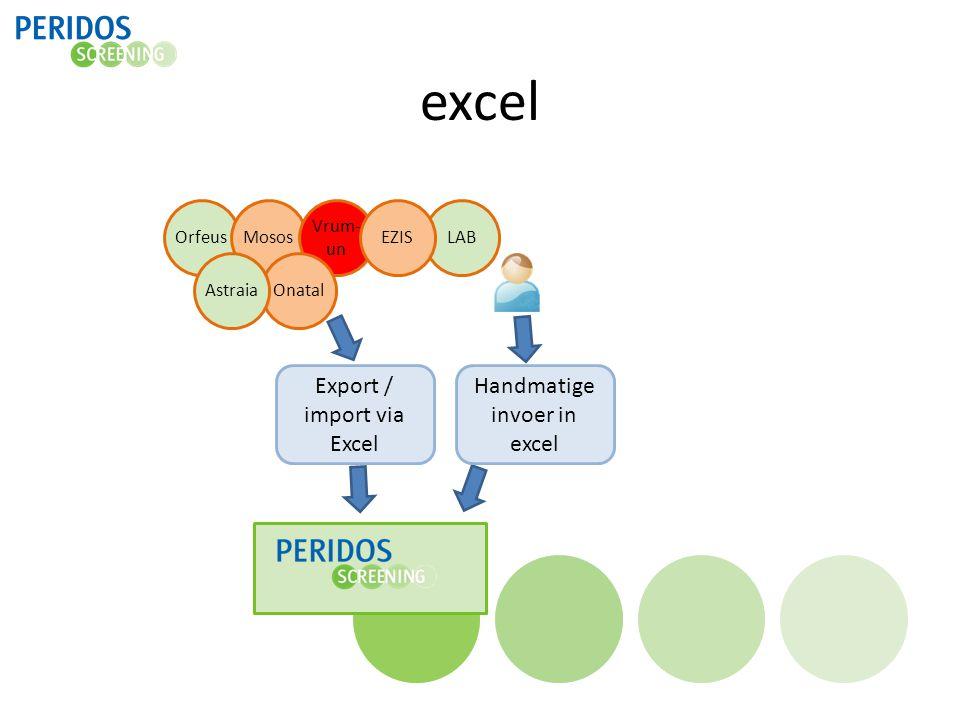 excel Export / import via Excel Handmatige invoer in excel Orfeus
