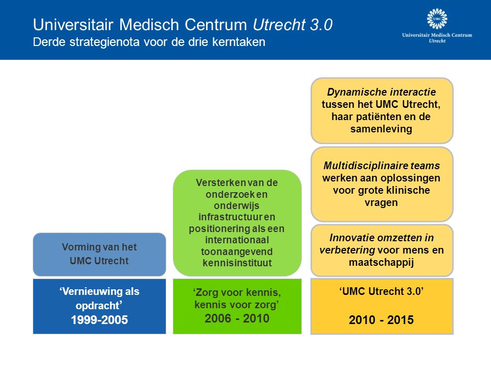 Universitair Medisch Centrum Utrecht 3