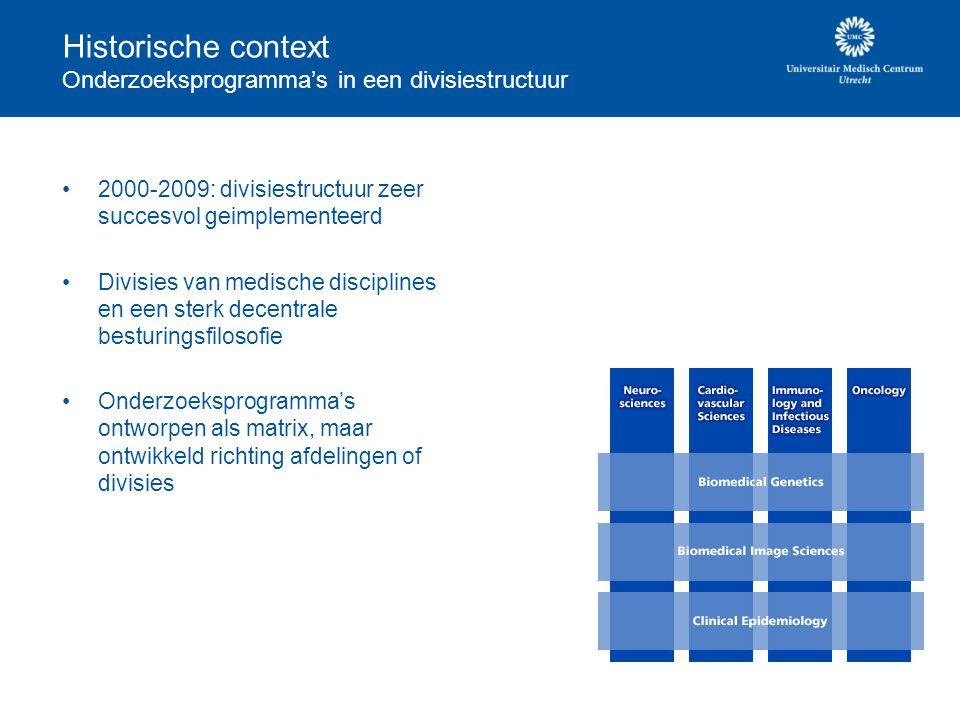 Historische context Onderzoeksprogramma's in een divisiestructuur