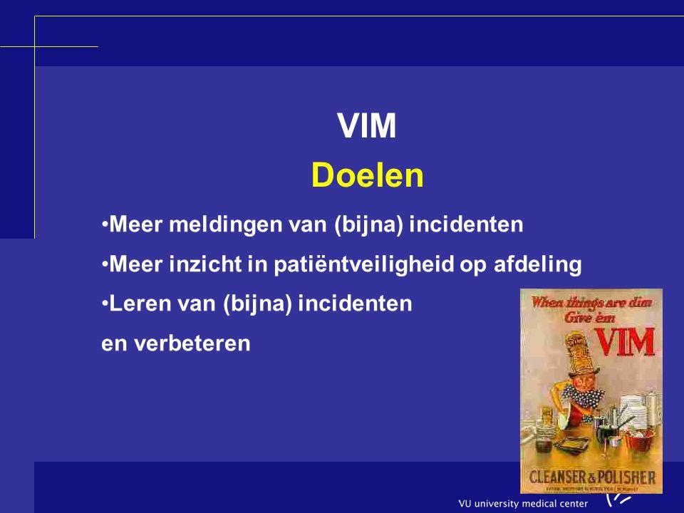 VIM Doelen Meer meldingen van (bijna) incidenten