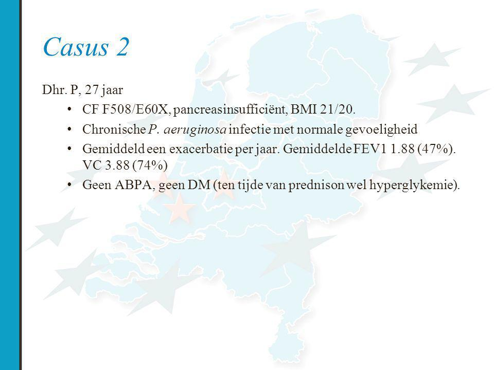Casus 2 Dhr. P, 27 jaar CF F508/E60X, pancreasinsufficiënt, BMI 21/20.