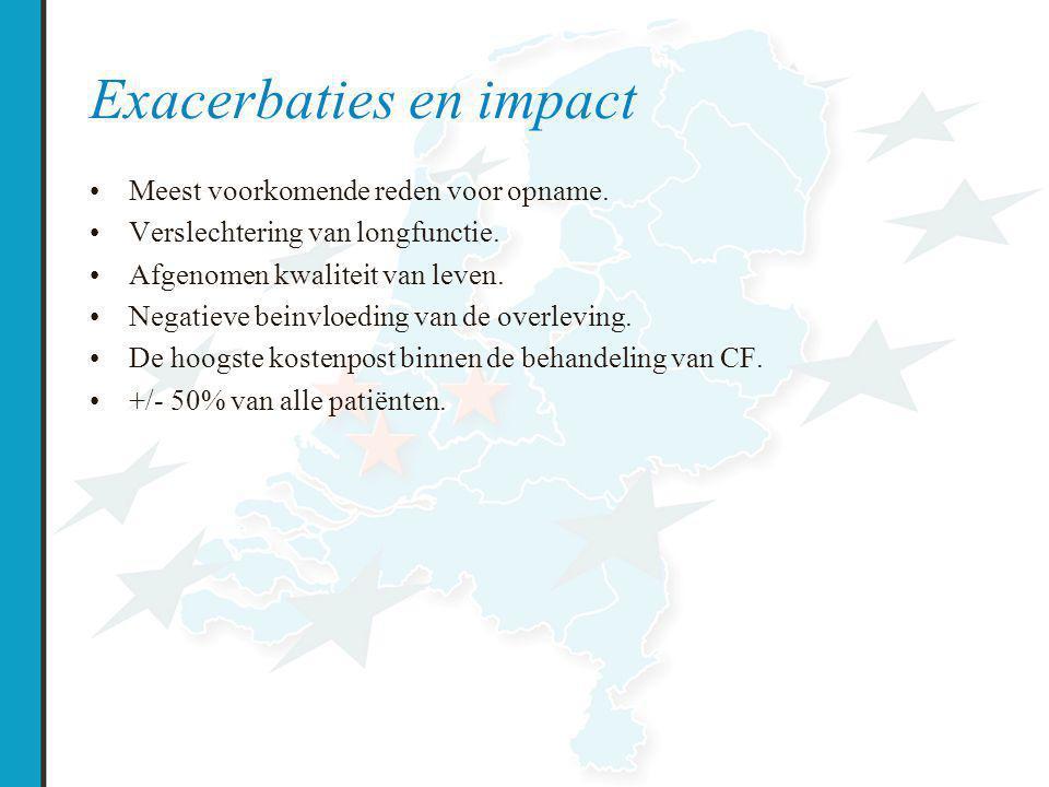 Exacerbaties en impact