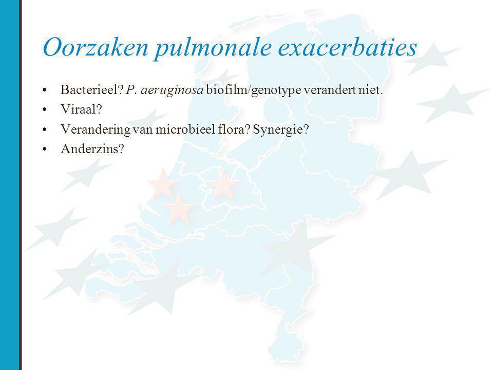Oorzaken pulmonale exacerbaties