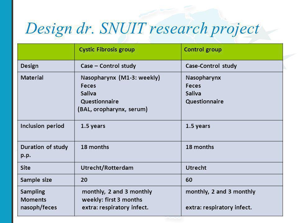 Design dr. SNUIT research project