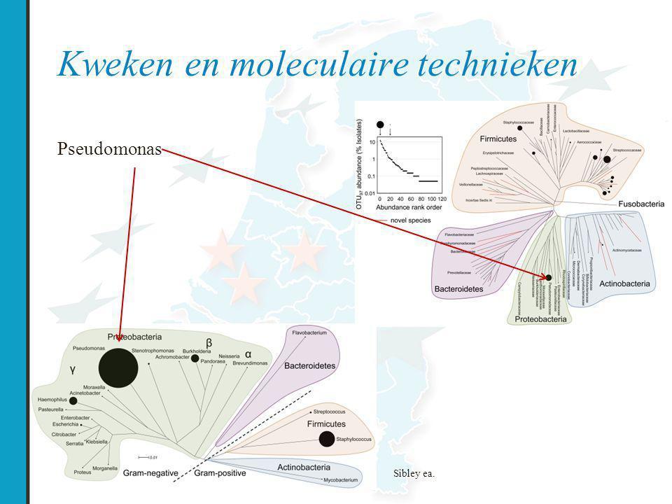 Kweken en moleculaire technieken