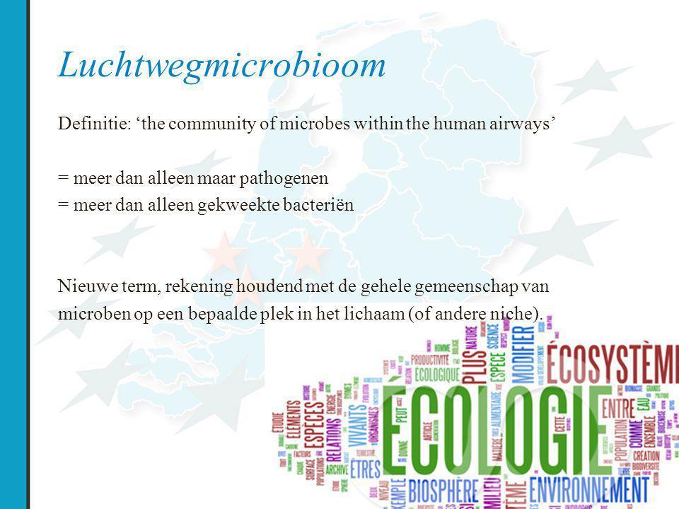 Luchtwegmicrobioom Definitie: 'the community of microbes within the human airways' = meer dan alleen maar pathogenen.